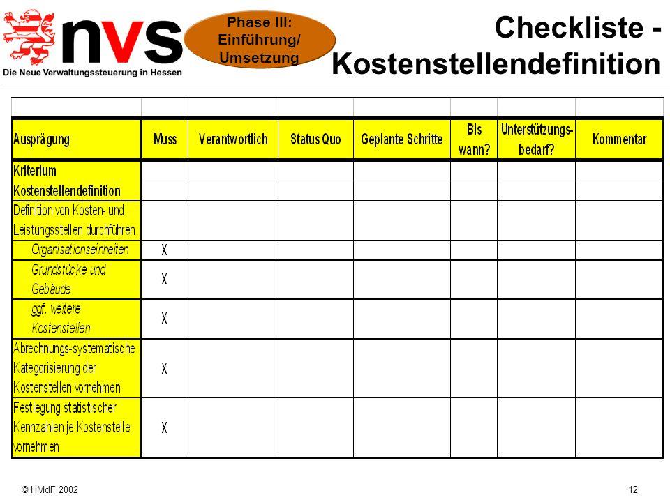 Checkliste - Kostenstellendefinition