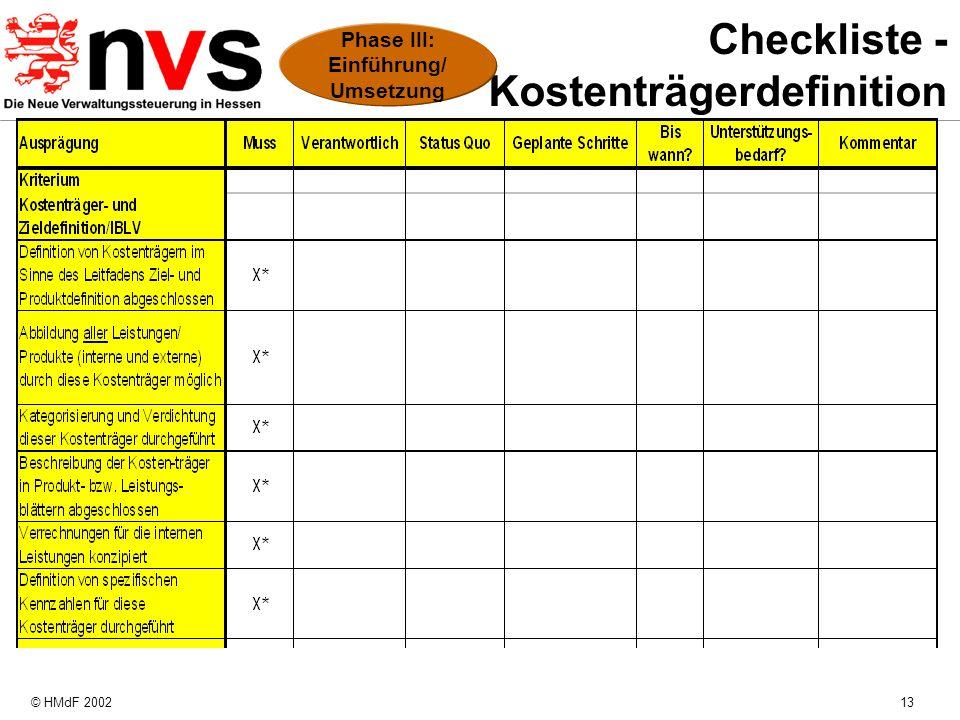 Checkliste - Kostenträgerdefinition