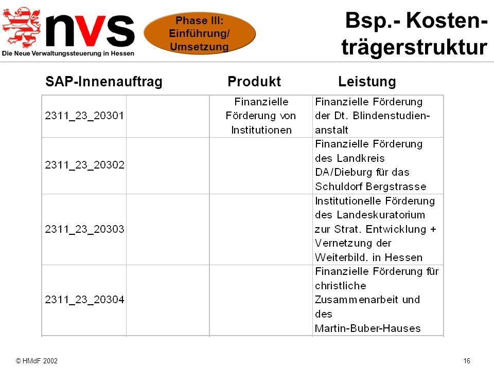 Bsp.- Kosten- trägerstruktur