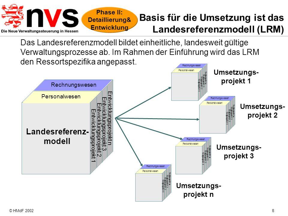Basis für die Umsetzung ist das Landesreferenzmodell (LRM)