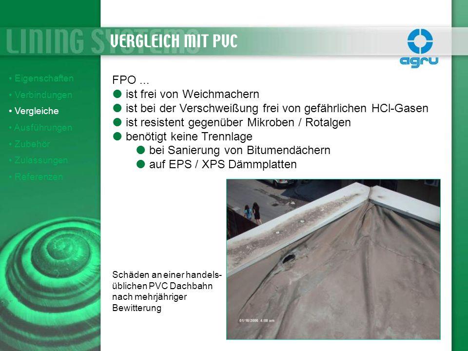 VERGLEICH MIT PVC FPO ... ist frei von Weichmachern