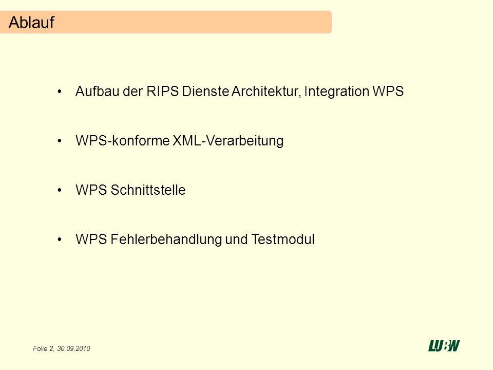 Ablauf Aufbau der RIPS Dienste Architektur, Integration WPS