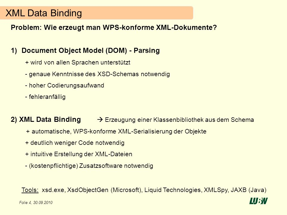 XML Data Binding Problem: Wie erzeugt man WPS-konforme XML-Dokumente