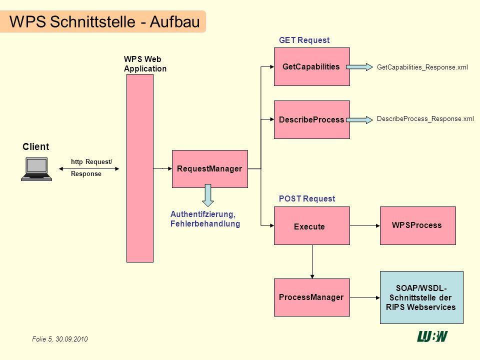WPS Schnittstelle - Aufbau