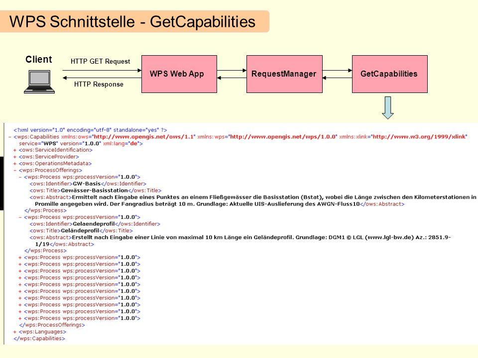 WPS Schnittstelle - GetCapabilities