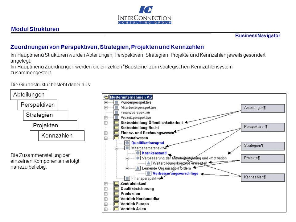 Zuordnungen von Perspektiven, Strategien, Projekten und Kennzahlen