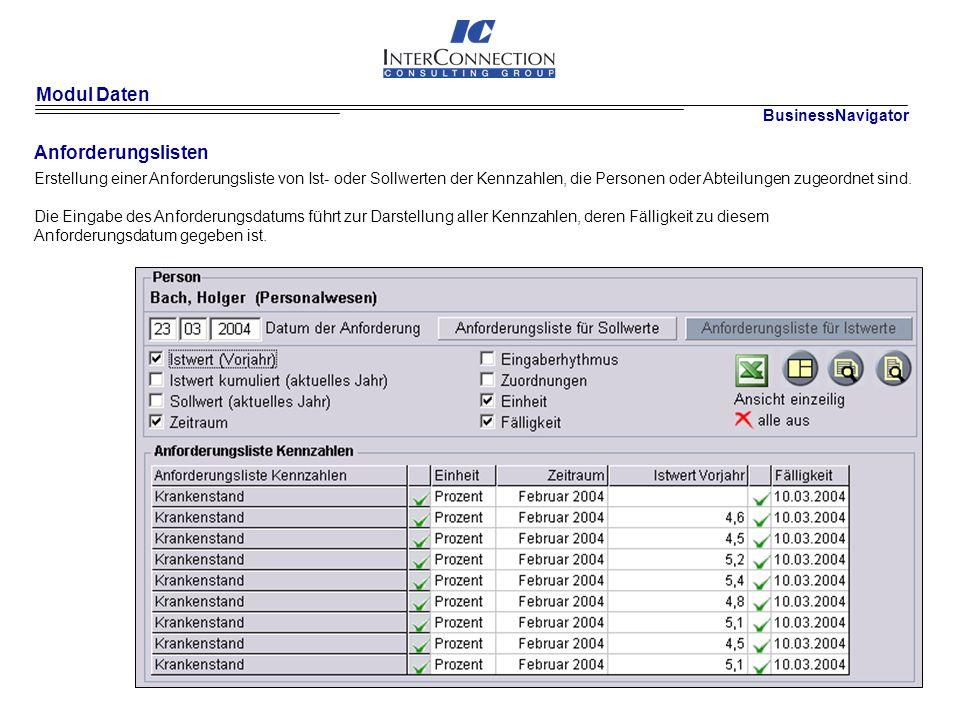Modul Daten Anforderungslisten BusinessNavigator