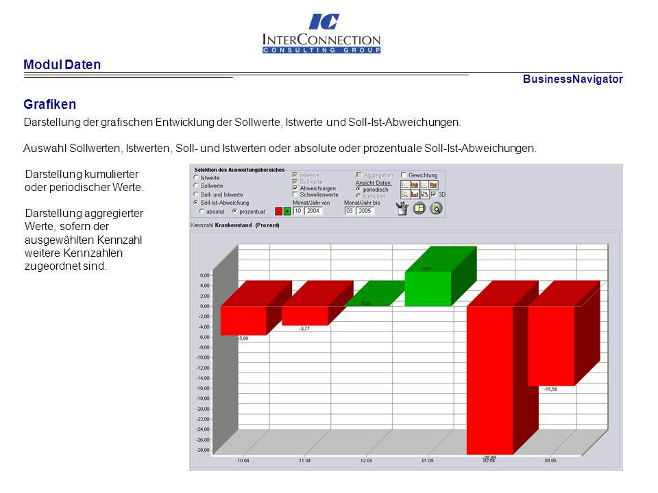 Modul Daten Grafiken BusinessNavigator