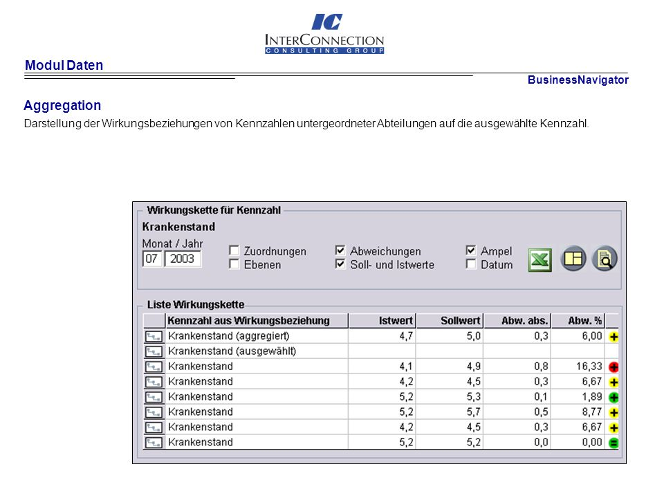 Modul Daten Aggregation BusinessNavigator