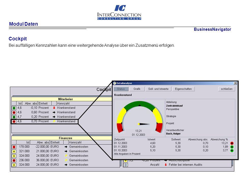 Modul Daten Cockpit BusinessNavigator