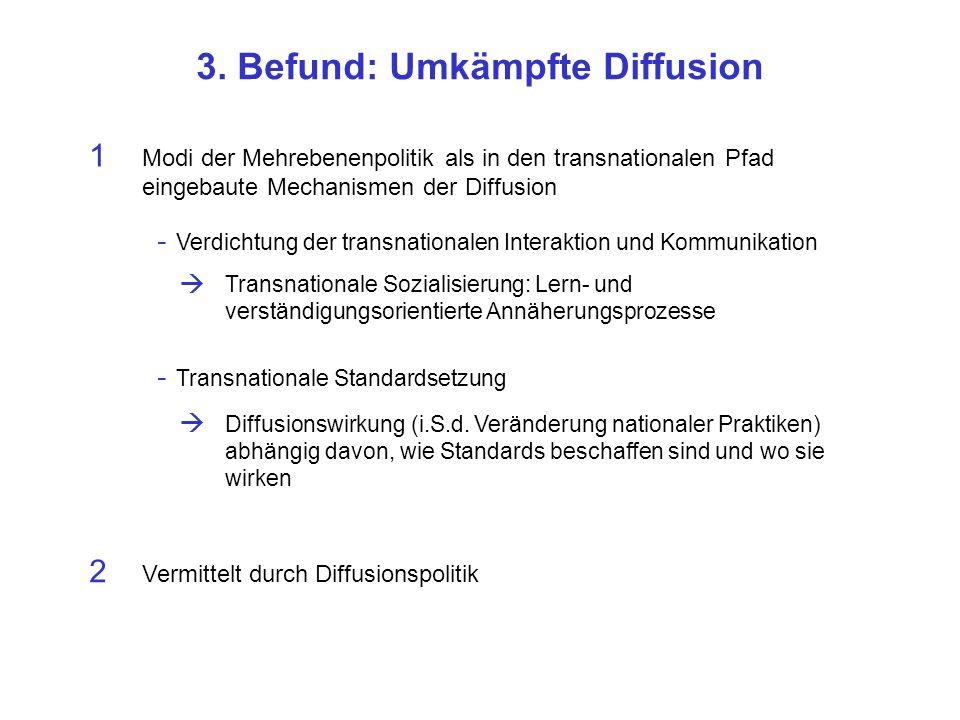 3. Befund: Umkämpfte Diffusion