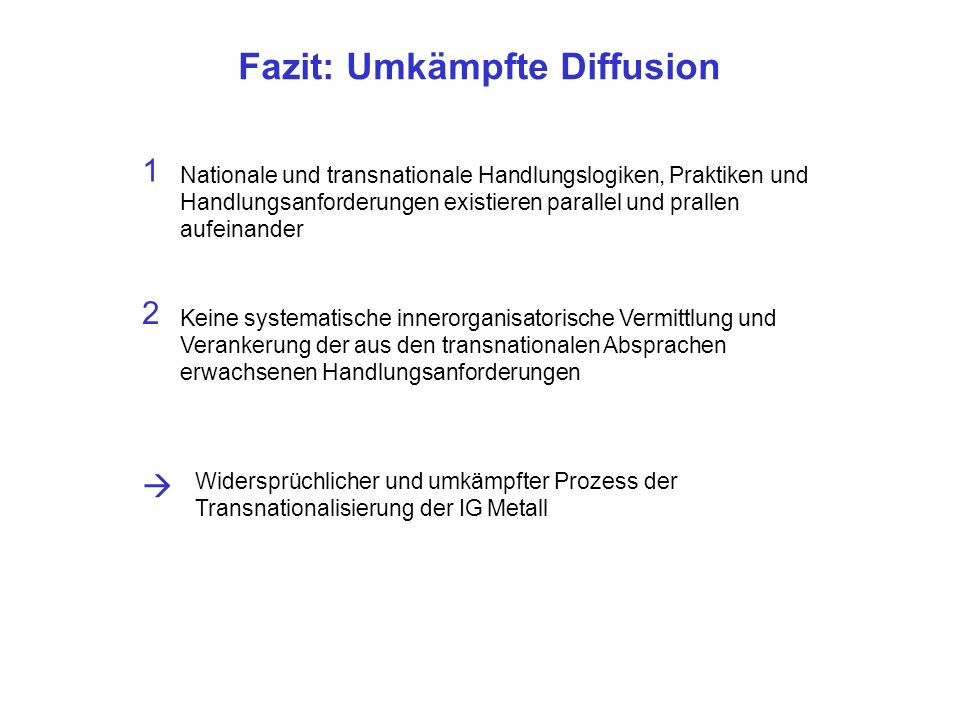 Fazit: Umkämpfte Diffusion