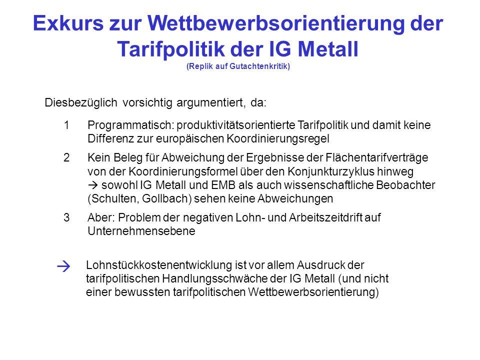 Exkurs zur Wettbewerbsorientierung der Tarifpolitik der IG Metall (Replik auf Gutachtenkritik)