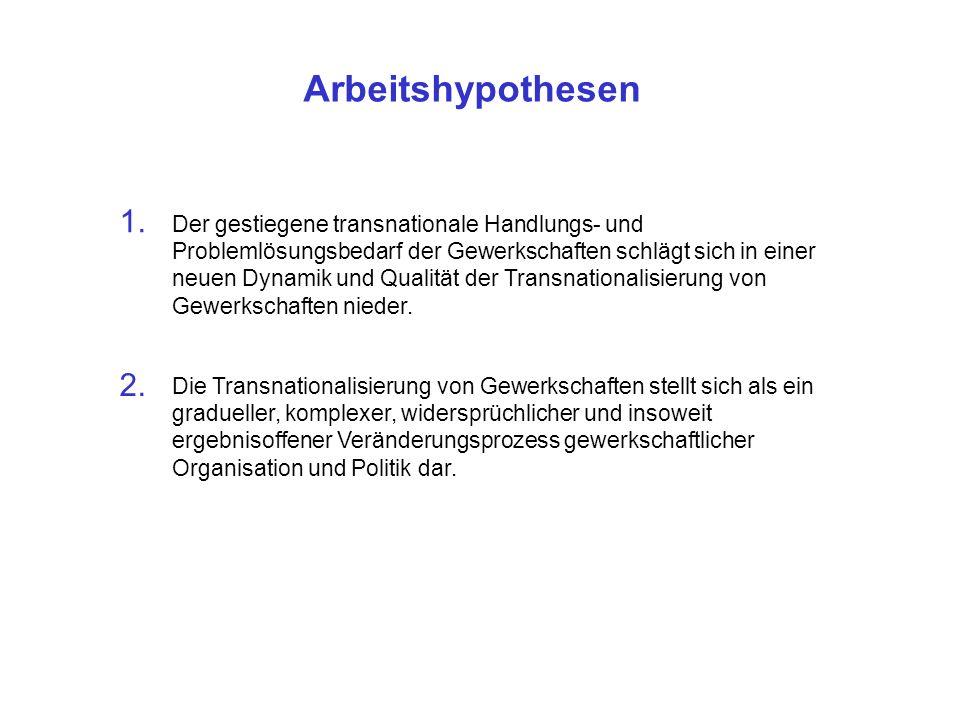 Arbeitshypothesen 1.