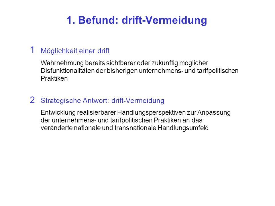 1. Befund: drift-Vermeidung