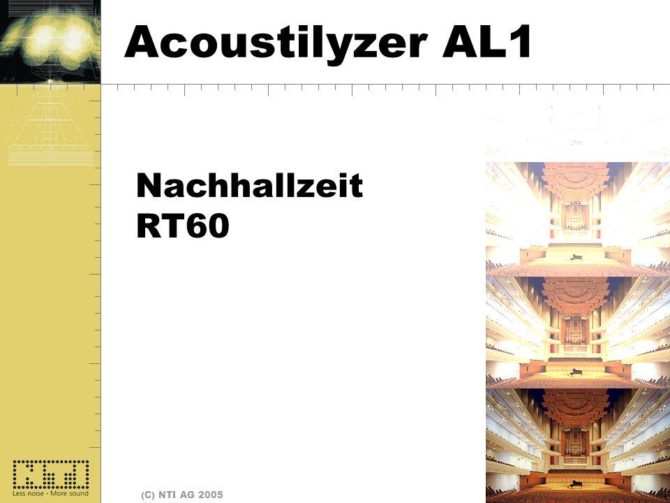 Start Acoustilyzer AL1 Nachhallzeit RT60