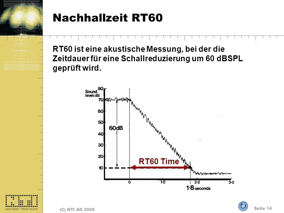 Nachhallzeit RT60 RT60 ist eine akustische Messung, bei der die Zeitdauer für eine Schallreduzierung um 60 dBSPL geprüft wird.