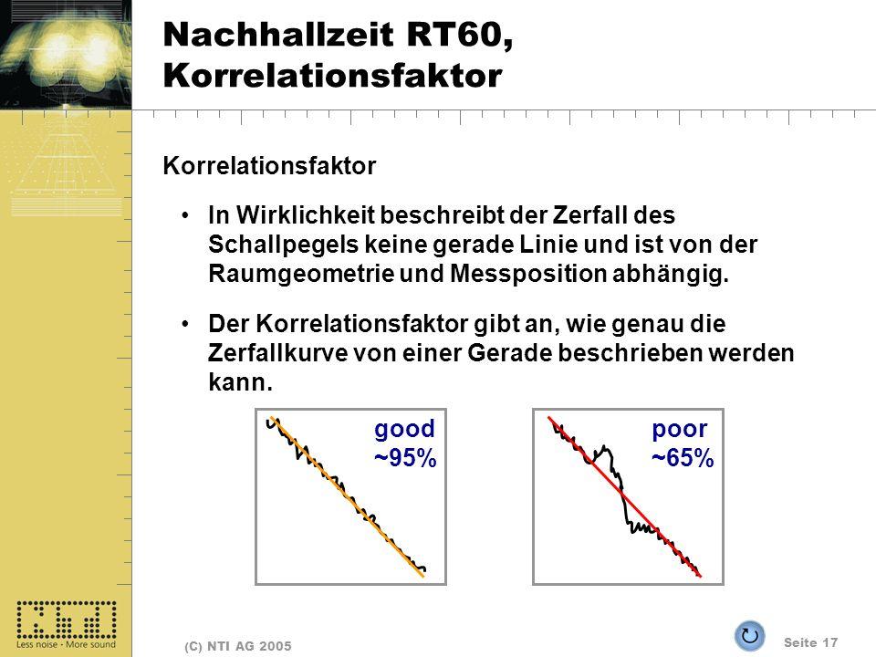 Nachhallzeit RT60, Korrelationsfaktor