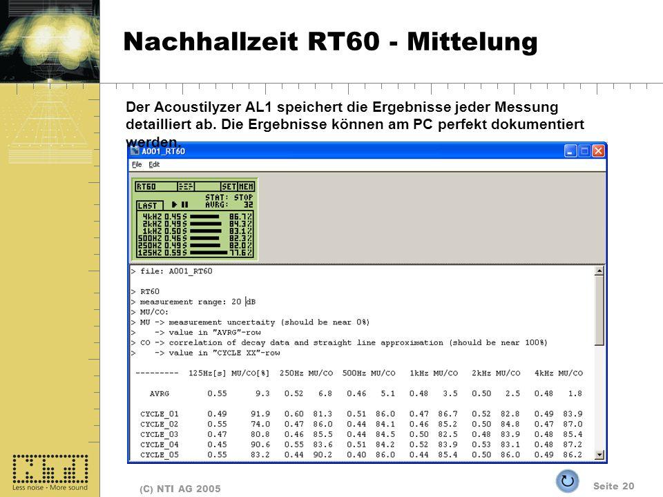 Nachhallzeit RT60 - Mittelung