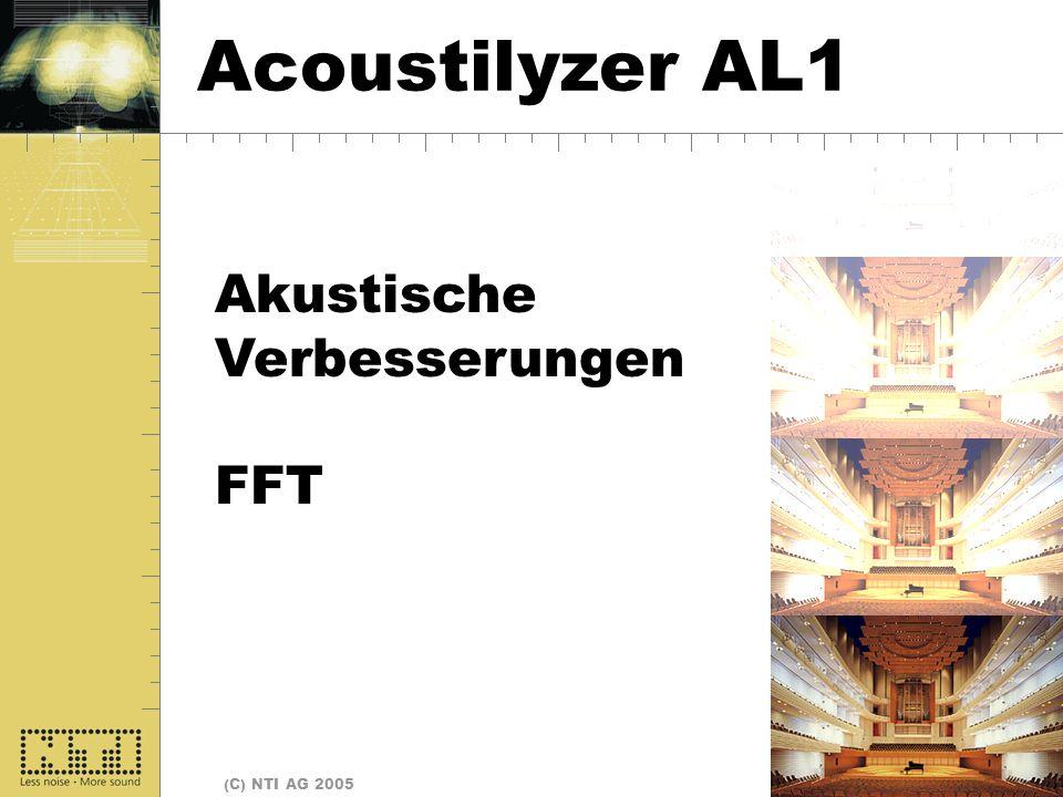 Start Acoustilyzer AL1 Akustische Verbesserungen FFT
