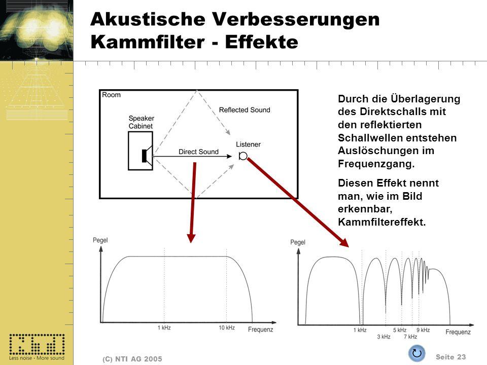 Akustische Verbesserungen Kammfilter - Effekte