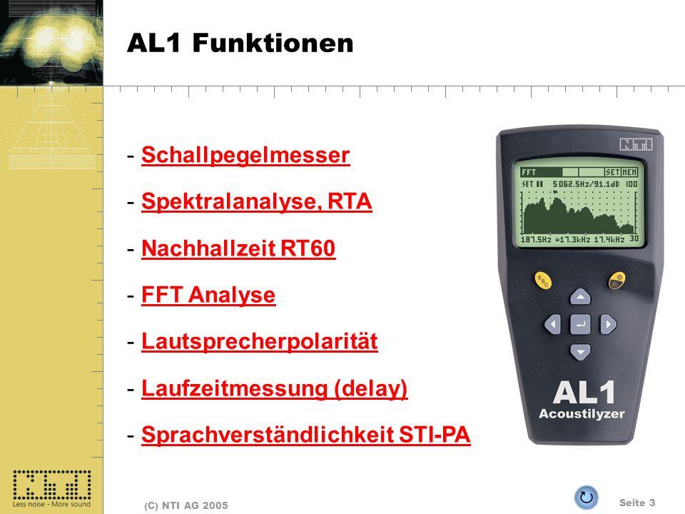 AL1 Funktionen Schallpegelmesser Spektralanalyse, RTA