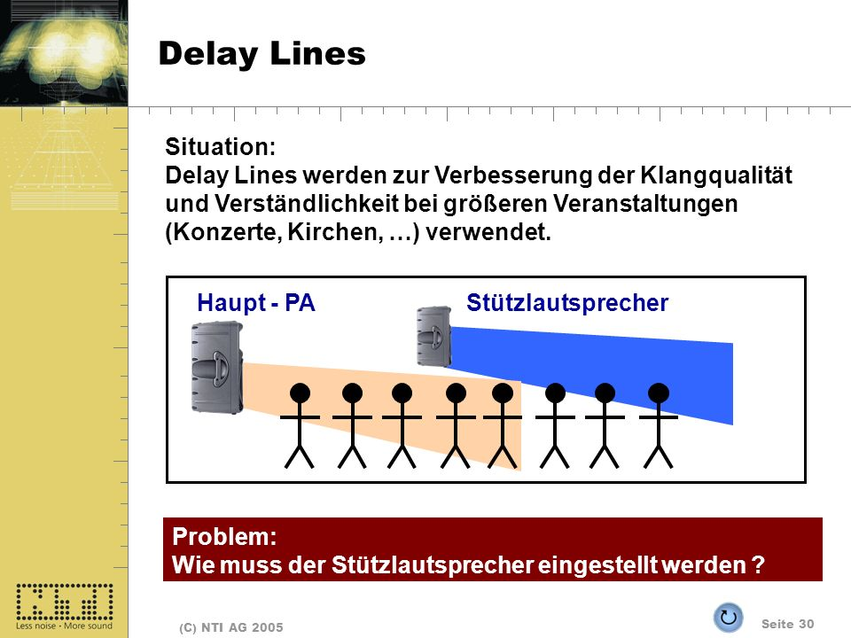 Delay Lines Situation: