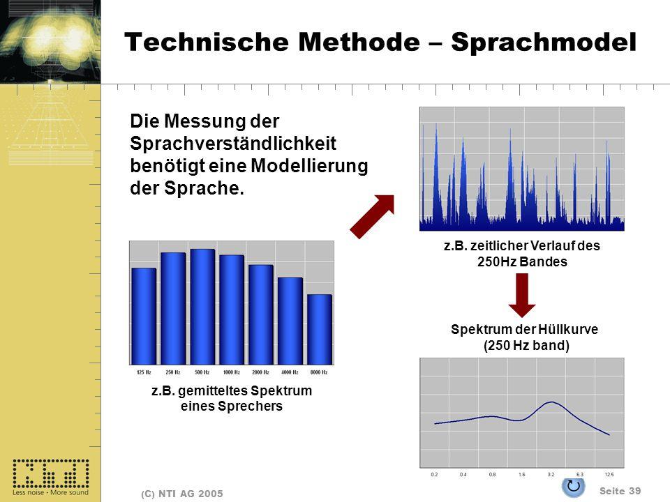 Technische Methode – Sprachmodel