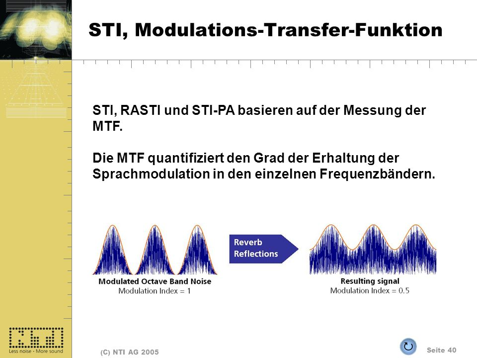 STI, Modulations-Transfer-Funktion