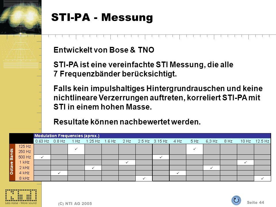 STI-PA - Messung Entwickelt von Bose & TNO