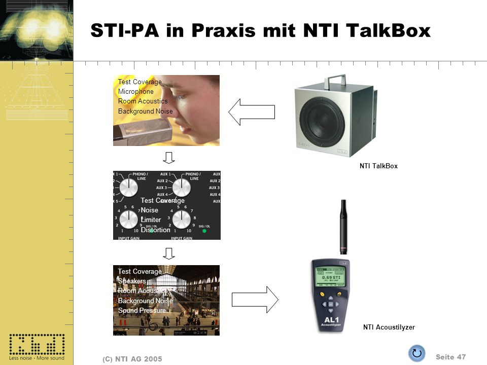 STI-PA in Praxis mit NTI TalkBox