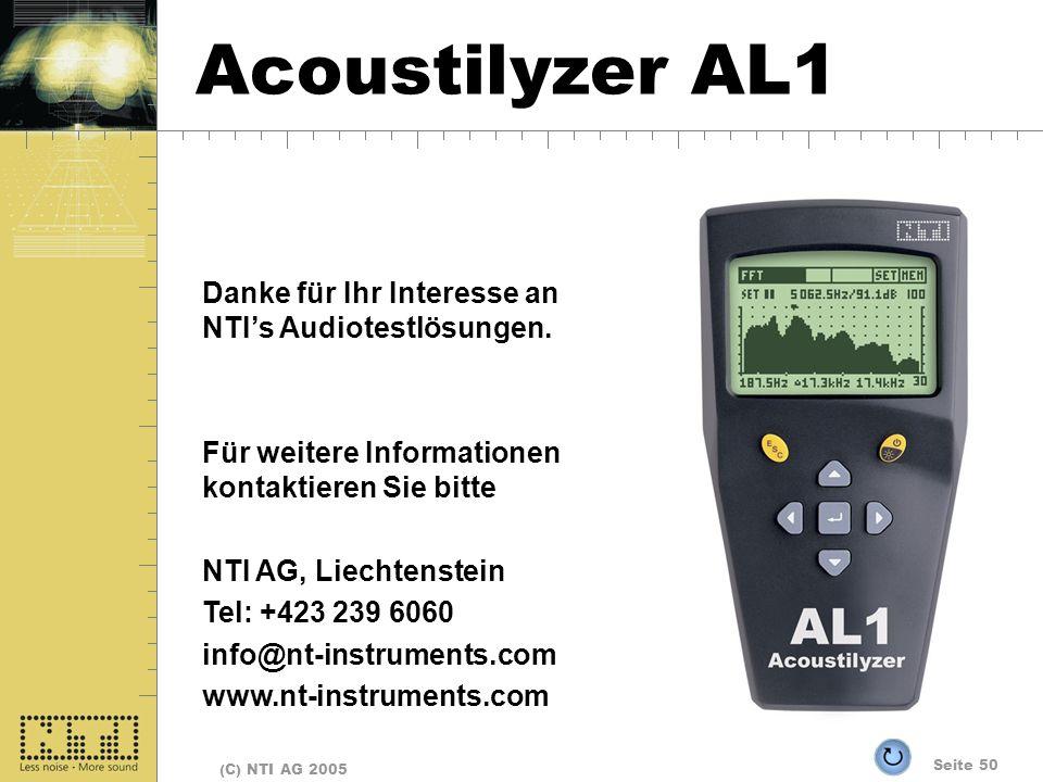 Fine Acoustilyzer AL1. Danke für Ihr Interesse an NTI's Audiotestlösungen. Für weitere Informationen kontaktieren Sie bitte.