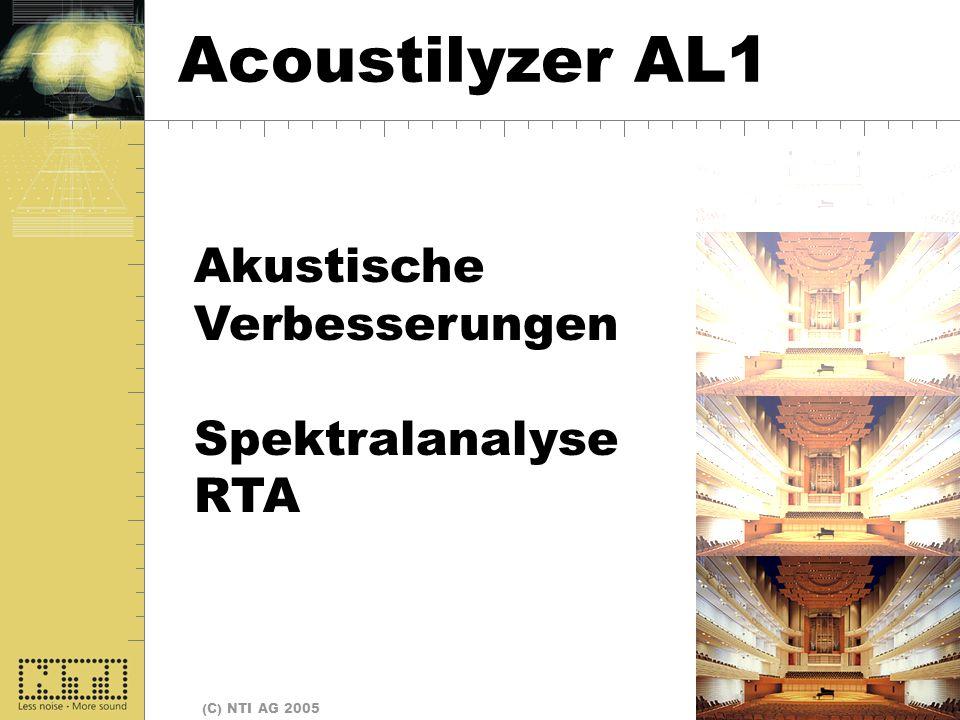 Start Acoustilyzer AL1 Akustische Verbesserungen Spektralanalyse RTA
