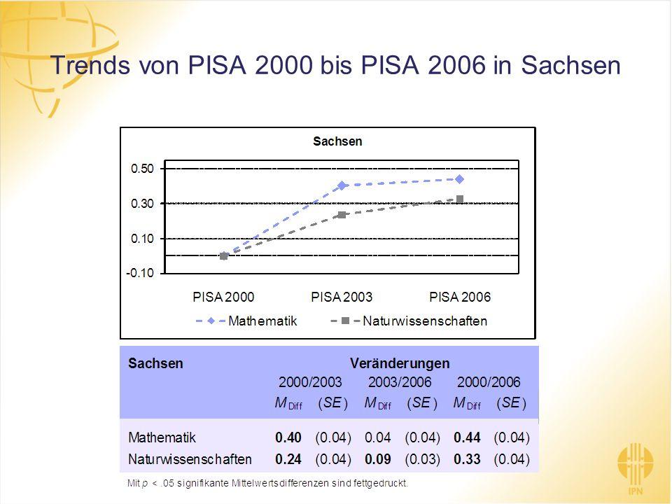 Trends von PISA 2000 bis PISA 2006 in Sachsen