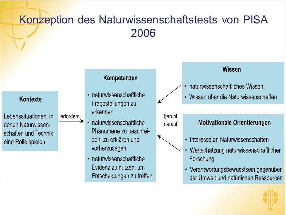 Konzeption des Naturwissenschaftstests von PISA 2006