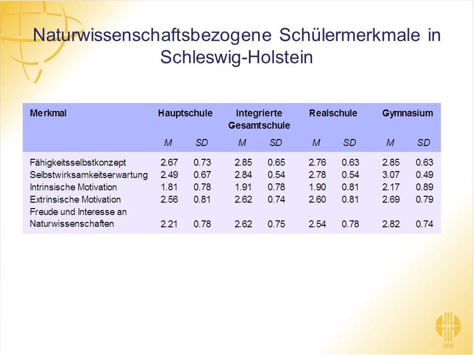Naturwissenschaftsbezogene Schülermerkmale in Schleswig-Holstein