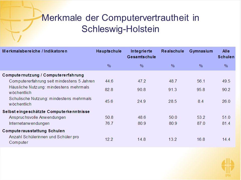 Merkmale der Computervertrautheit in Schleswig-Holstein