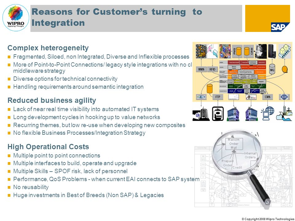 Reasons for Customer's turning to Integration