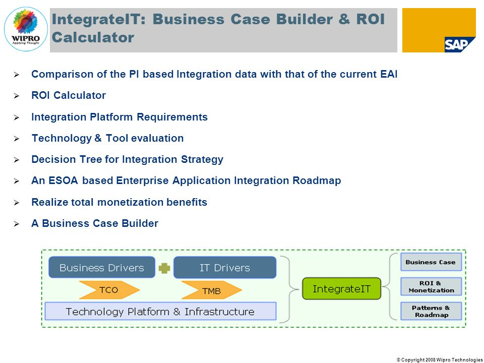 IntegrateIT: Business Case Builder & ROI Calculator