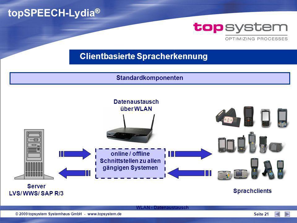 topSPEECH-Lydia® Clientbasierte Spracherkennung Standardkomponenten