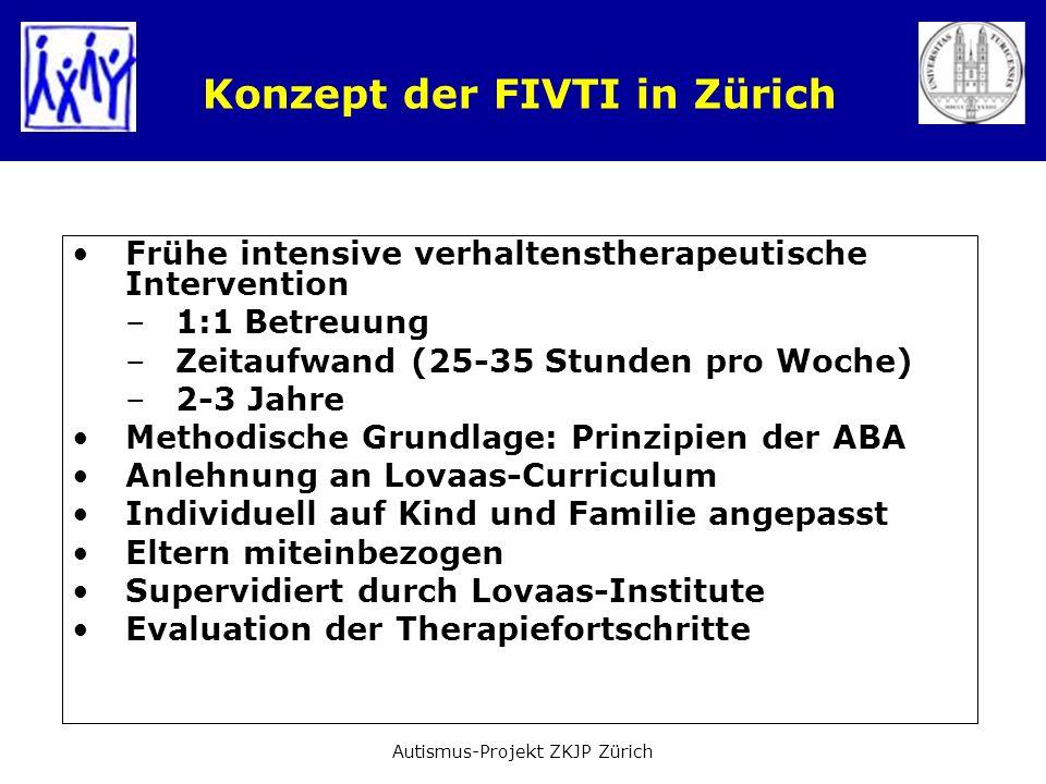 Konzept der FIVTI in Zürich