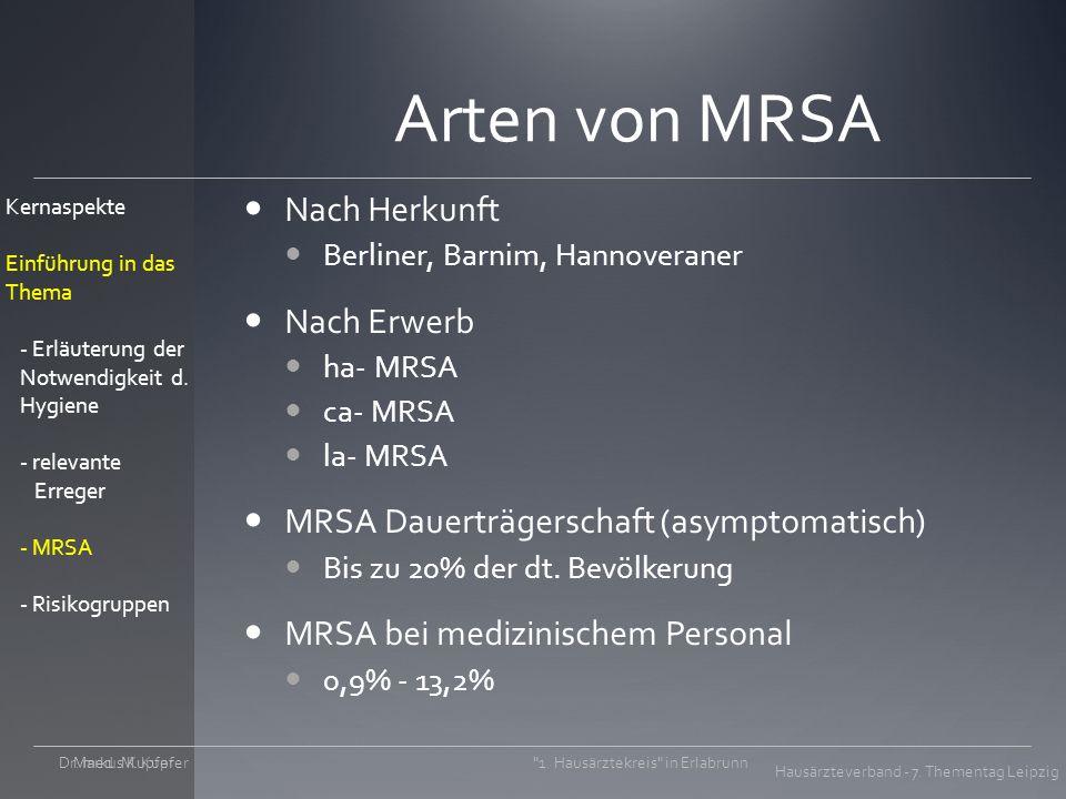 Arten von MRSA Nach Herkunft Nach Erwerb