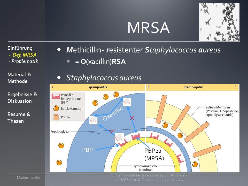 MRSA Methicillin- resistenter Staphylococcus aureus