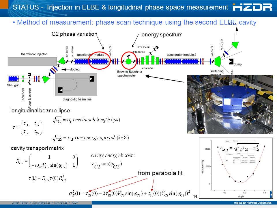 STATUS - Injection in ELBE & longitudinal phase space measurement