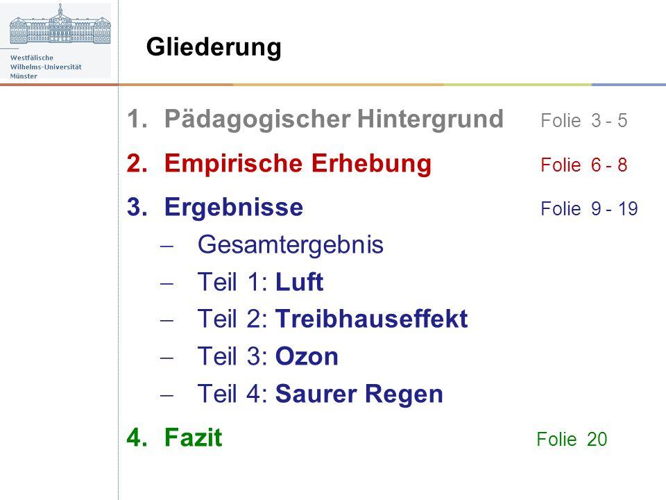Gliederung Pädagogischer Hintergrund Folie 3 - 5. Empirische Erhebung Folie 6 - 8. Ergebnisse Folie 9 - 19.