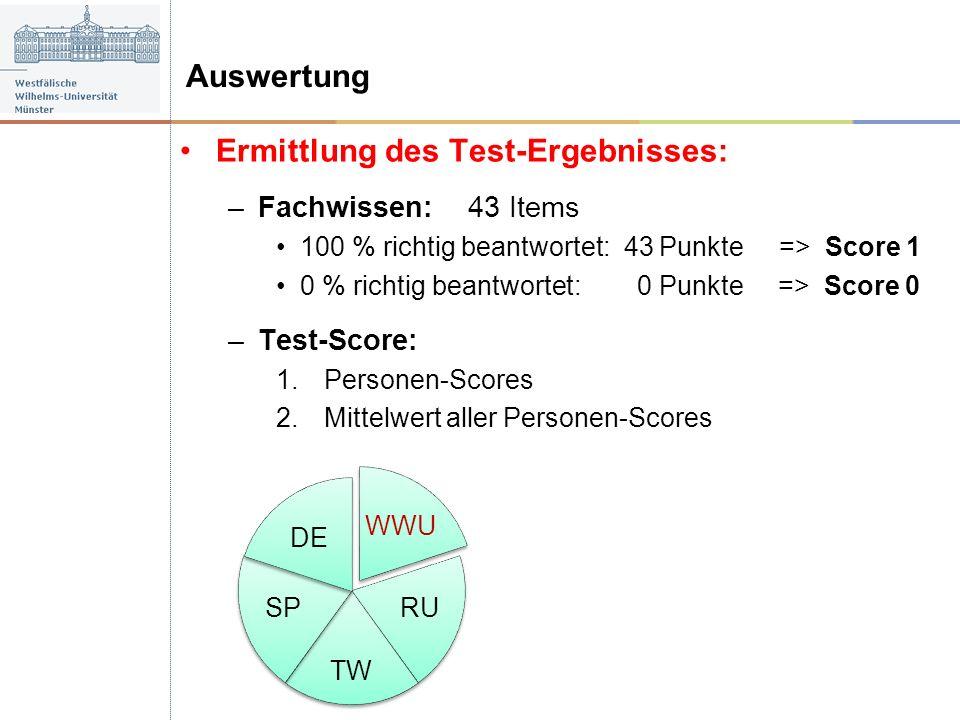 Ermittlung des Test-Ergebnisses: