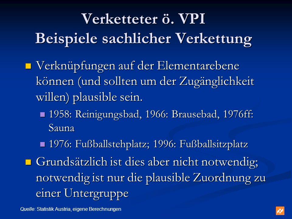 Verketteter ö. VPI Beispiele sachlicher Verkettung