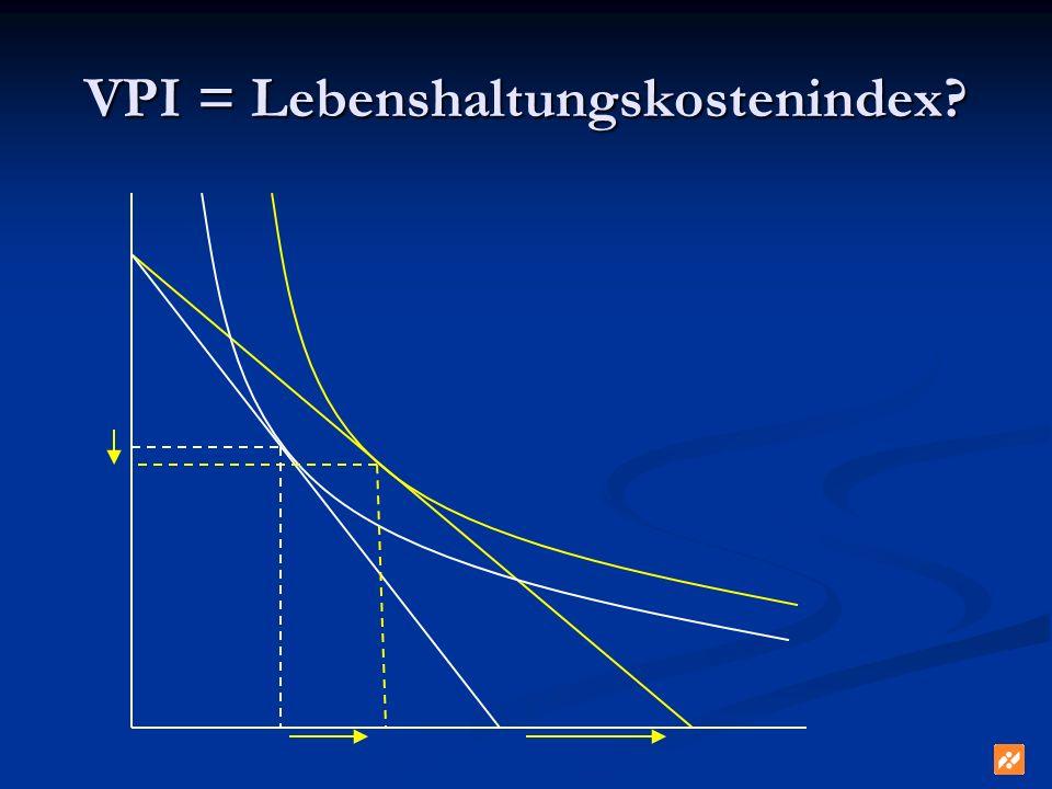 VPI = Lebenshaltungskostenindex