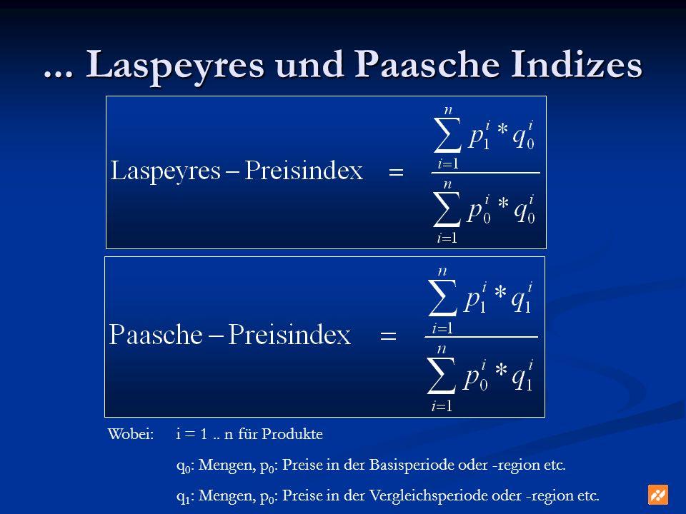 ... Laspeyres und Paasche Indizes