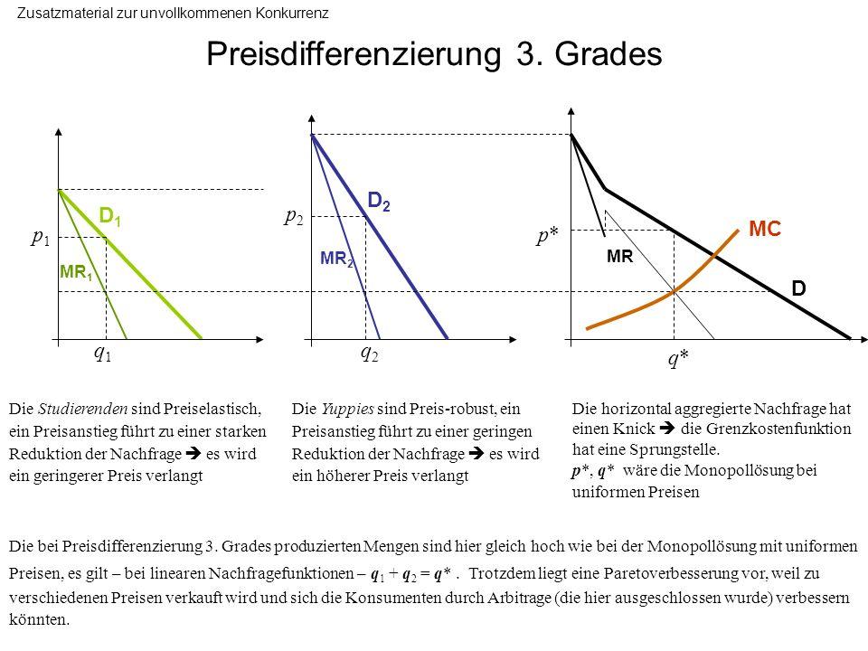 Preisdifferenzierung 3. Grades